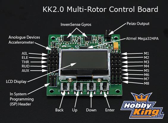 KK2 info
